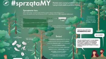 Konińscy leśnicy zapraszają do wspólnego sprzątania lasów