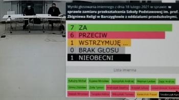 Szkoła w Barczygłowie może być filią placówki w Starym Mieście