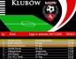 OZPN Konin niczym FIFA. Ranking klubów z okręgu konińskiego