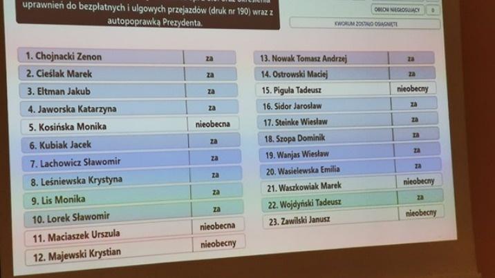 Od 1 października br. kolejne darmowe przejazdy MZK dla uczniów
