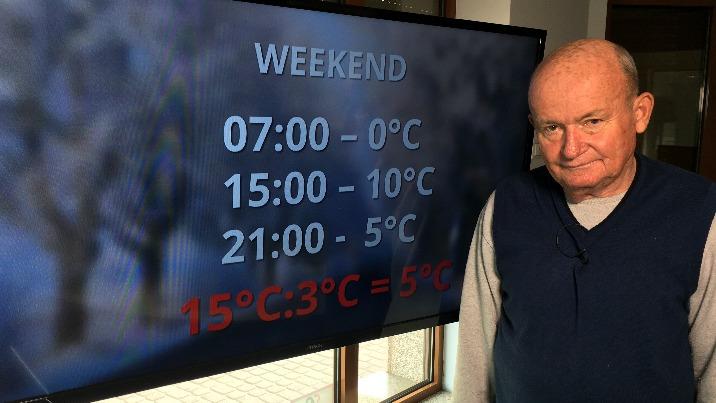 Pogoda według Kazimierza Gmerka. Temperatury idą w dół