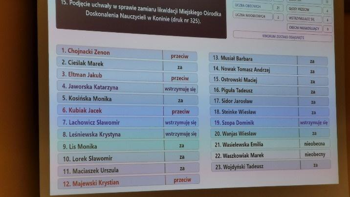 To najlepszy moment na likwidację MODN. Jak radni zagłosowali?