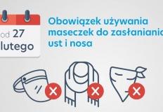 Od dzisiaj obwiązek używania maseczek do zasłaniania ust i nosa!