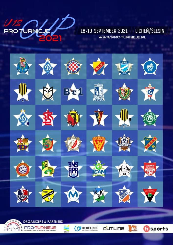 FC Porto, Dynamo Kijów, Hajduk Split. Europejskie zespoły zagrają w gminie Ślesin