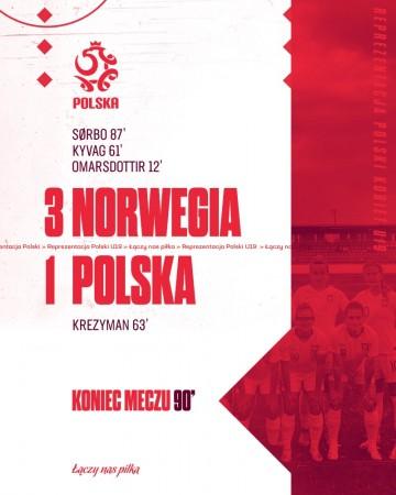 Porażka Polski z Norwegią. Grała Oliwia Szymczak